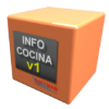 Panel Informativo Cocina