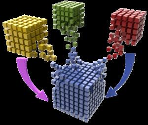 Centralización de Datos